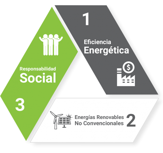 triangulo-social-renovable-4